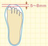 measure_8