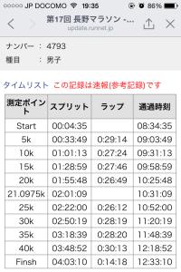 2015-04-19 19.35.15